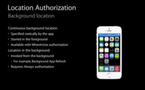 iPhone, iPad chay iOS 8 chi bi phat hien khi ket noi vao mang Wi-Fi