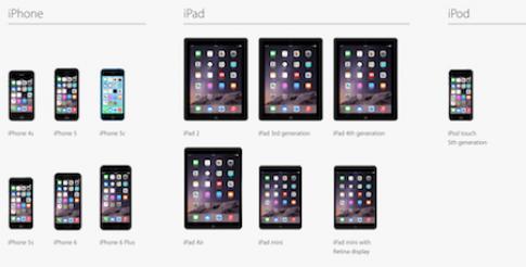 11 thiet bi cua Apple duoc cap nhat IOS 8