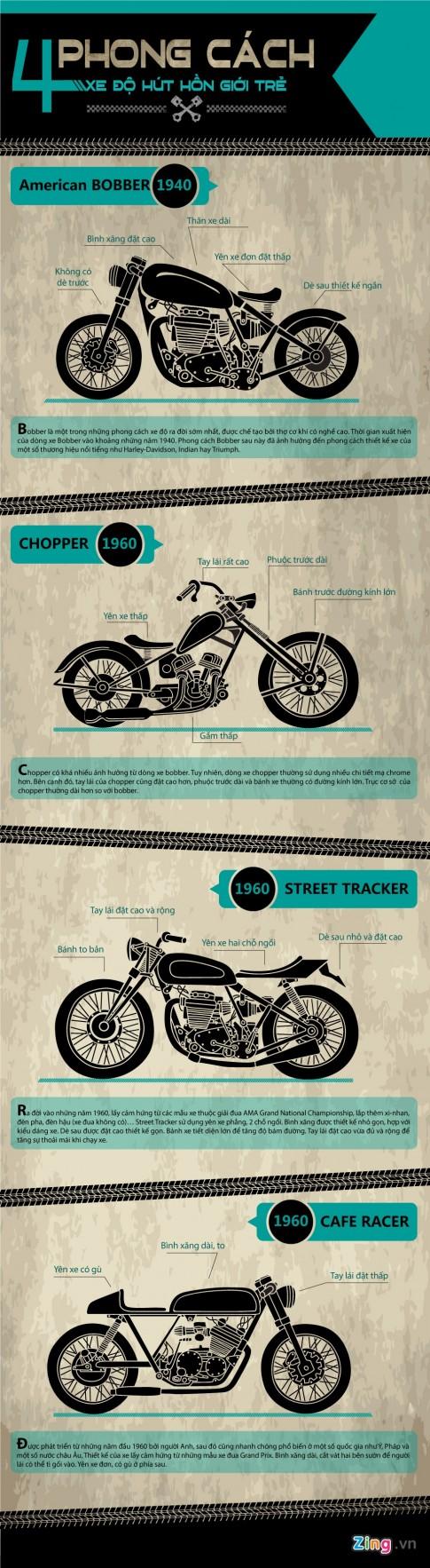 4 phong cách độ xe môtô thu hút giới trẻ hiện nay