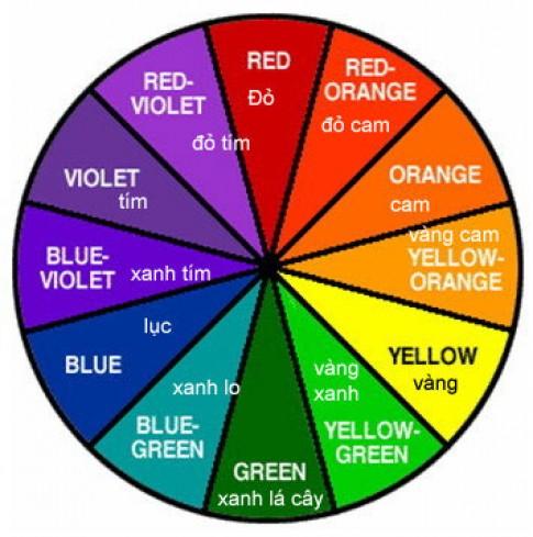 Bí mật của những sắc màu nội thất (1)