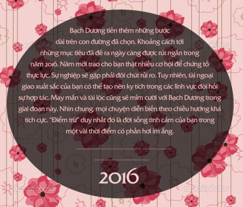 Boi van menh nam 2016 cho 12 cung hoang dao