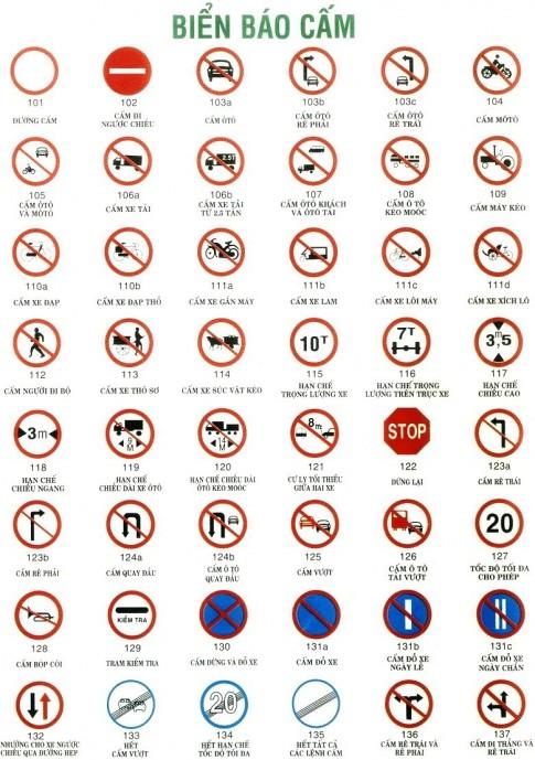 Các biển báo cấm ở Việt Nam