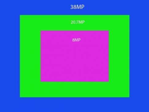 Camera 41MP, 20.7MP va 8MP khac nhau nhu the nao?