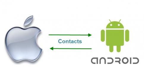 Contacts Transfer tren Nokia X2: chuyen nhanh danh ba sang X2 de dang