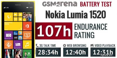 Đánh giá thời lượng pin Lumia 1520: Nguồn năng lượng 'bất tận'?