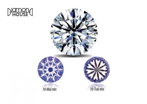 DOJI ưu đãi cho trang sức kim cương