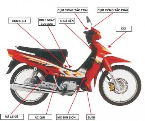 Tổng hợp cách bảo dưỡng các dòng xe Yamaha