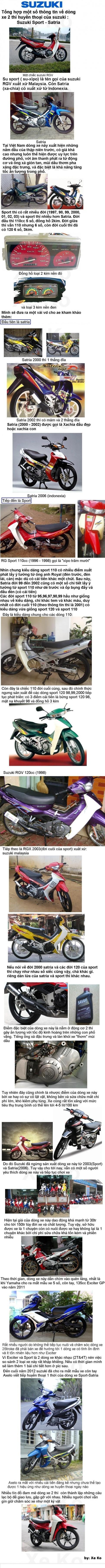 Tổng hợp một số thông tin các dòng xe 2 thì của Suzuki