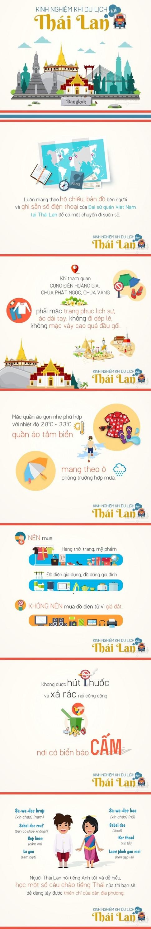 Kinh nghiem bo tui khi du lich Thai Lan