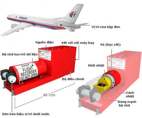Hộp đen liệu có thể đưa ra lời giải về MH370