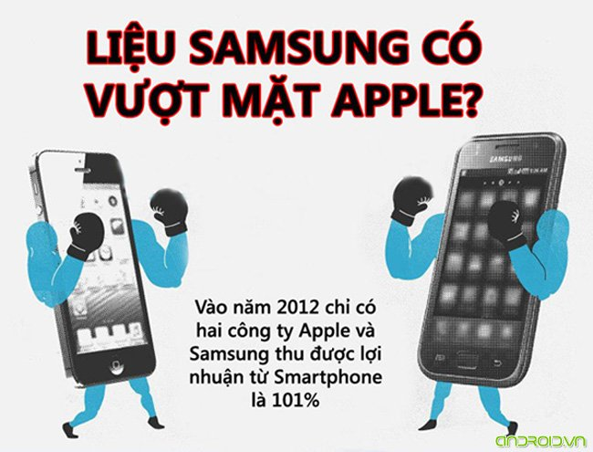 Infographic lieu Samsung co vuot mat Apple?