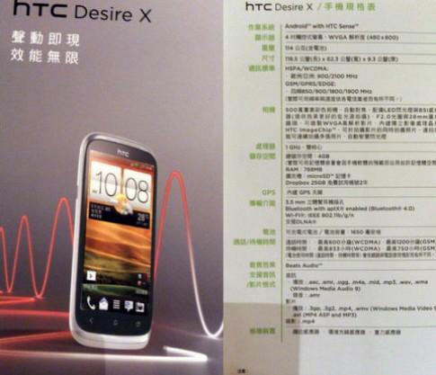 HTC Desire X loi kep xuat hien, ban o VN thang 9