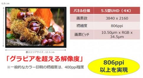 Sharp trinh lang man hinh 4K cho smartphone