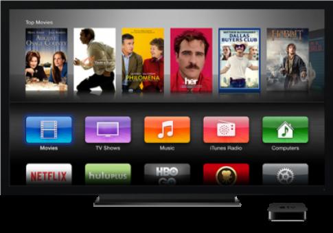 Apple TV: Vấn đề không phải là một cái màn hình