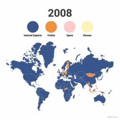 Ban do trinh duyet web toan cau, giai doan 2008 – 2015