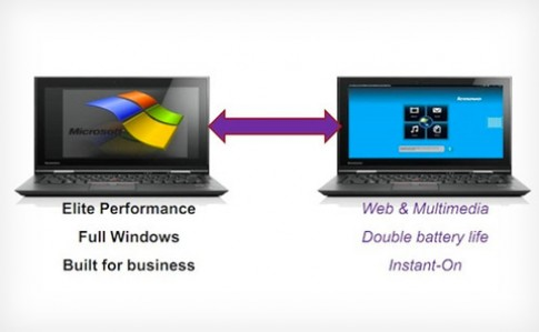 Lo tin ThinkPad X1 Hybrid chay ca Windows va Android
