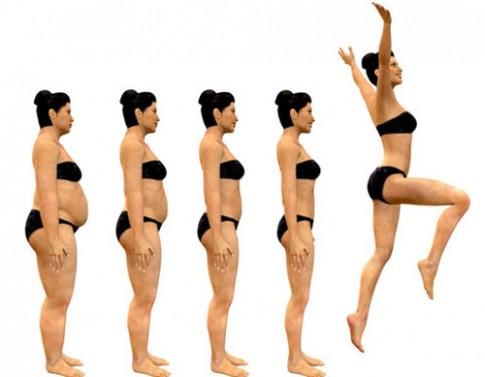 6 động lực giúp phụ nữ thêm kiên trì giảm cân