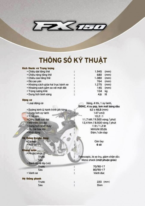 Su that ve tin Fx150 hoi sinh va Lieu Suzuki Viet Nam con quan tam thi truong Viet Nam?