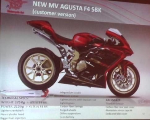 MV Agusta F4 moi - sieu pham tang suc manh
