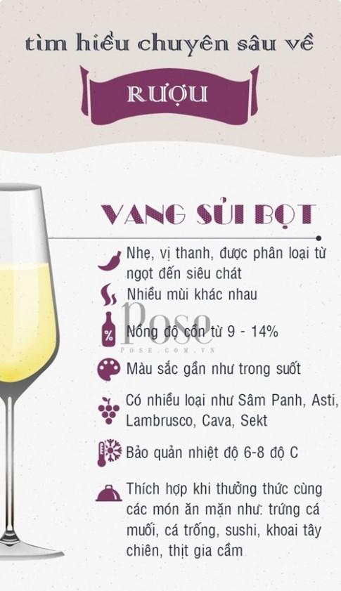 """Huong dan phan biet cac loai ruou nhu mot chuyen gia """"xin"""""""