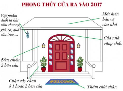 Nam phuong hoang 2017: Kich goc tai loc cho tien vao ao at