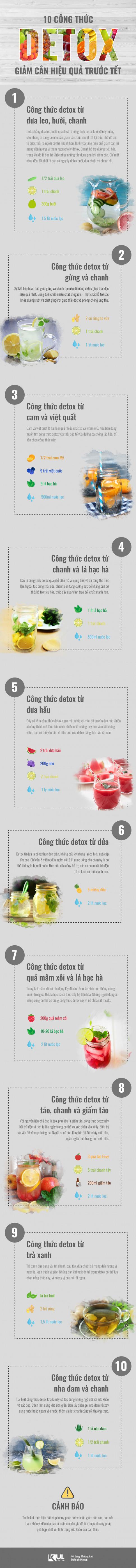 10 cong thuc detox hieu qua nhanh cho da dep dang xinh don Tet