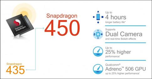 Qualcomm ra mat Snapdragon 450: co Quick Charge 3.0, tang 25% hieu nang va 4h su dung, ho tro camera kep