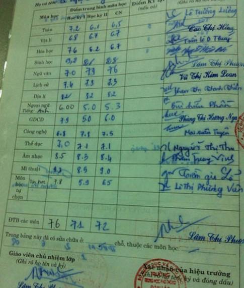 Bo hoc tu lop 9, diem ngoai ngu kem: Angela Phuong Trinh gay ngac nhien voi kha nang noi tieng Anh